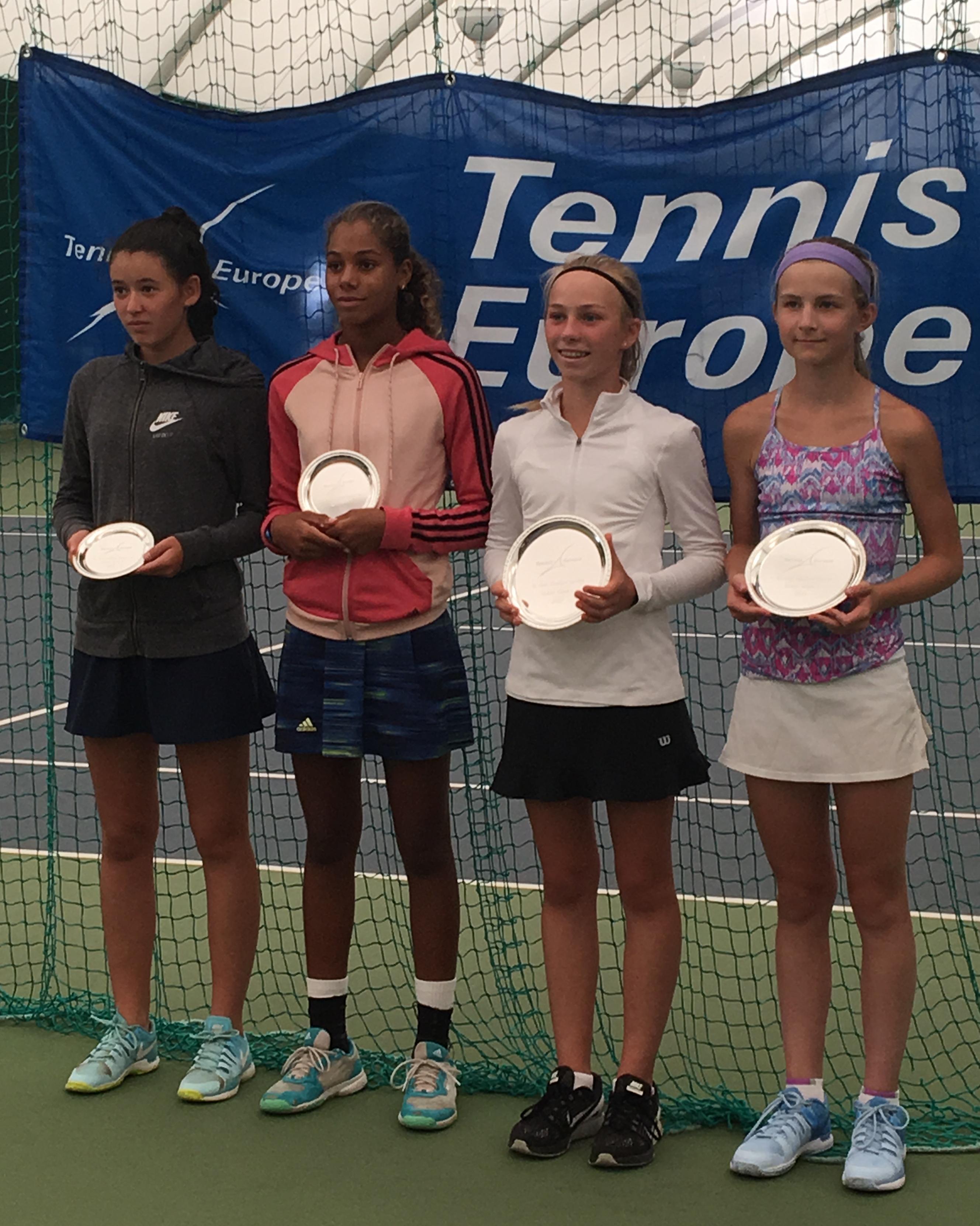 Competitive tennis Program toronto