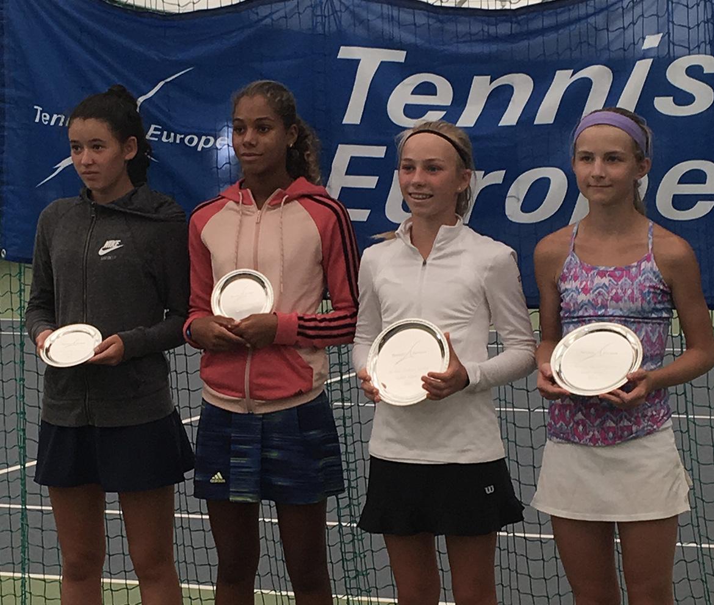 competitive tennis program toronto vaughan